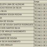 Confira aqui a relação do 4º lote de pagamento dos profissionais inativos/demitidos da UNIHOME